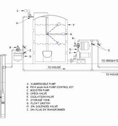 square d pumptrol pressure switch wiring diagram square d transformer wiring diagram collection square d [ 1024 x 819 Pixel ]