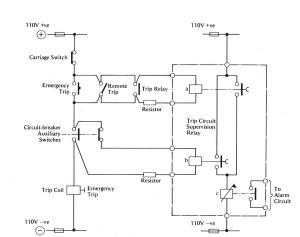 Square D Shunt Trip Breaker Wiring Diagram | Free Wiring