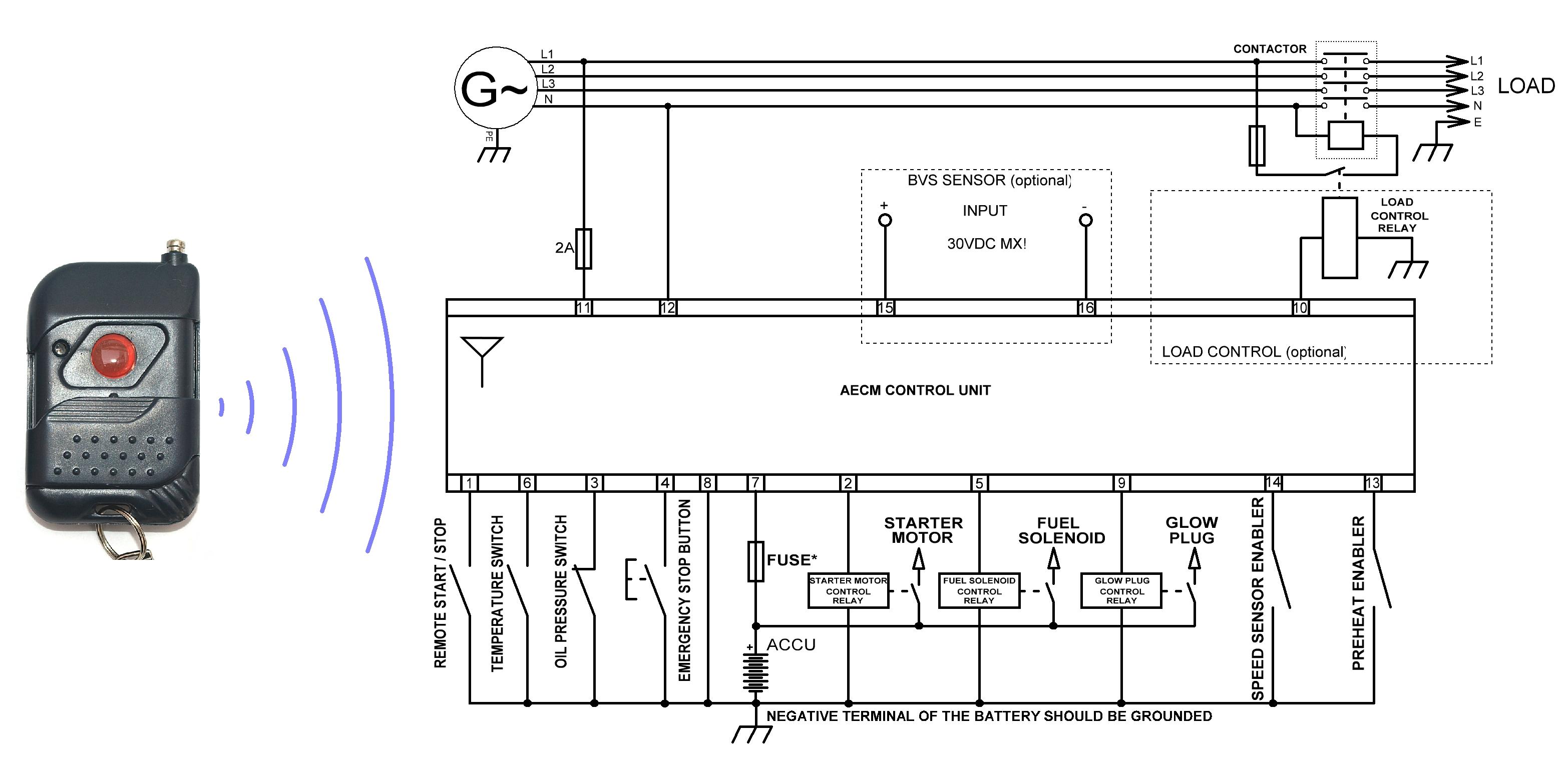 motor wiring diagram single phase