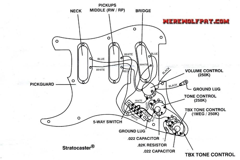 medium resolution of wiring diagram fender ultra strat plus wiring fender strat wiring fender stratocaster diagram fender strat diagram