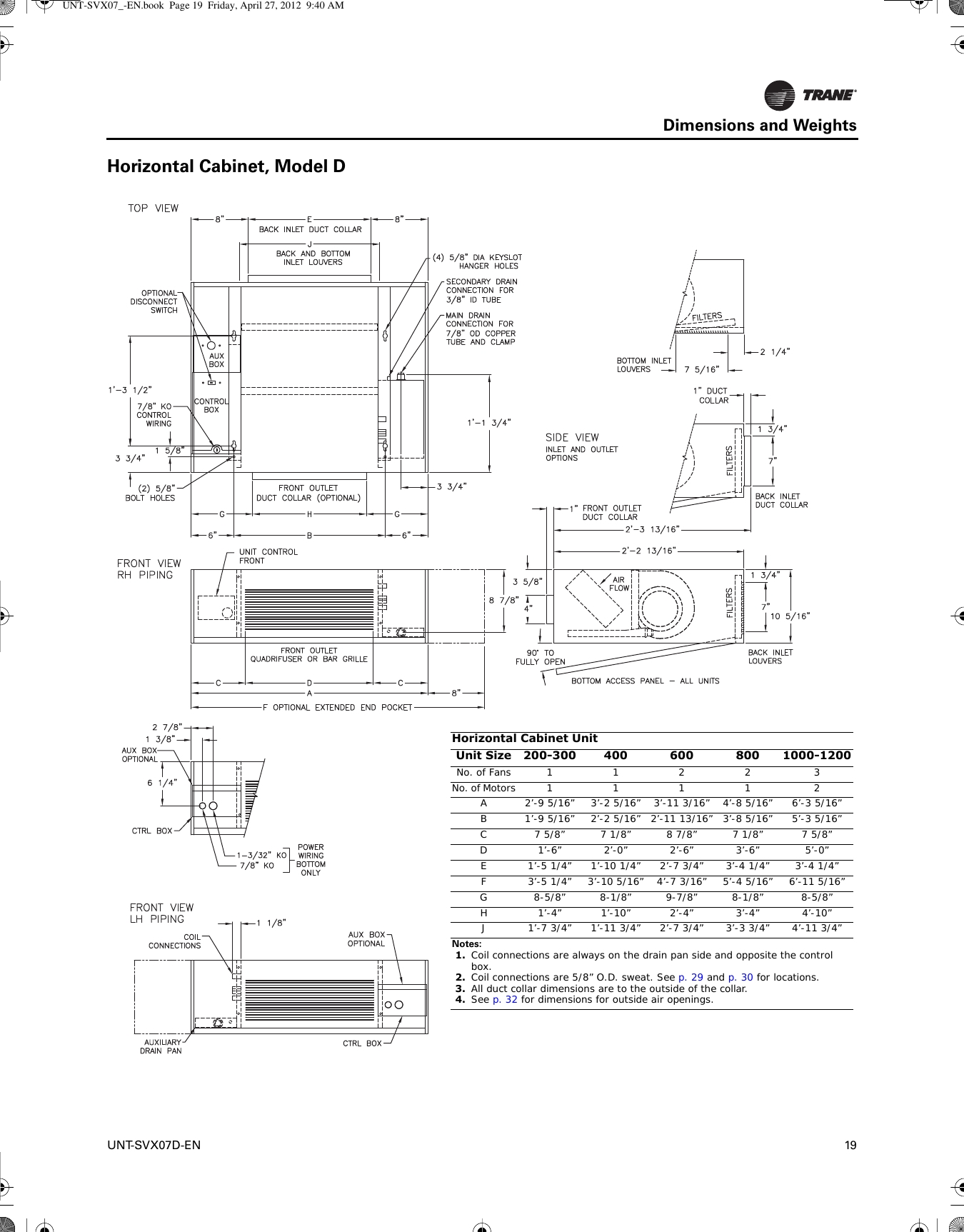 Strongway Electric Cable Hoist Wiring Diagram