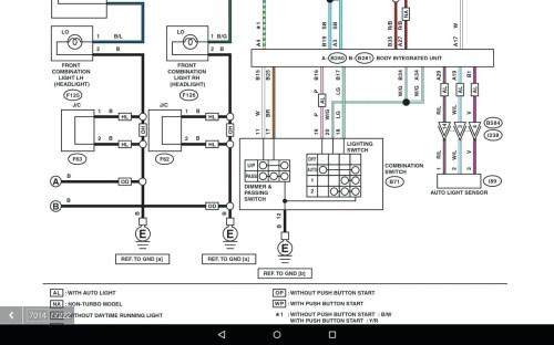 small resolution of subaru legacy wiring diagram subaru legacy wiring diagram 1994 subaru legacy fuse box diagram elegant