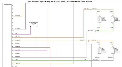 small resolution of subaru mcintosh wiring diagram free wiring diagramsubaru mcintosh wiring diagram subaru mcintosh wiring diagram 2000 subaru