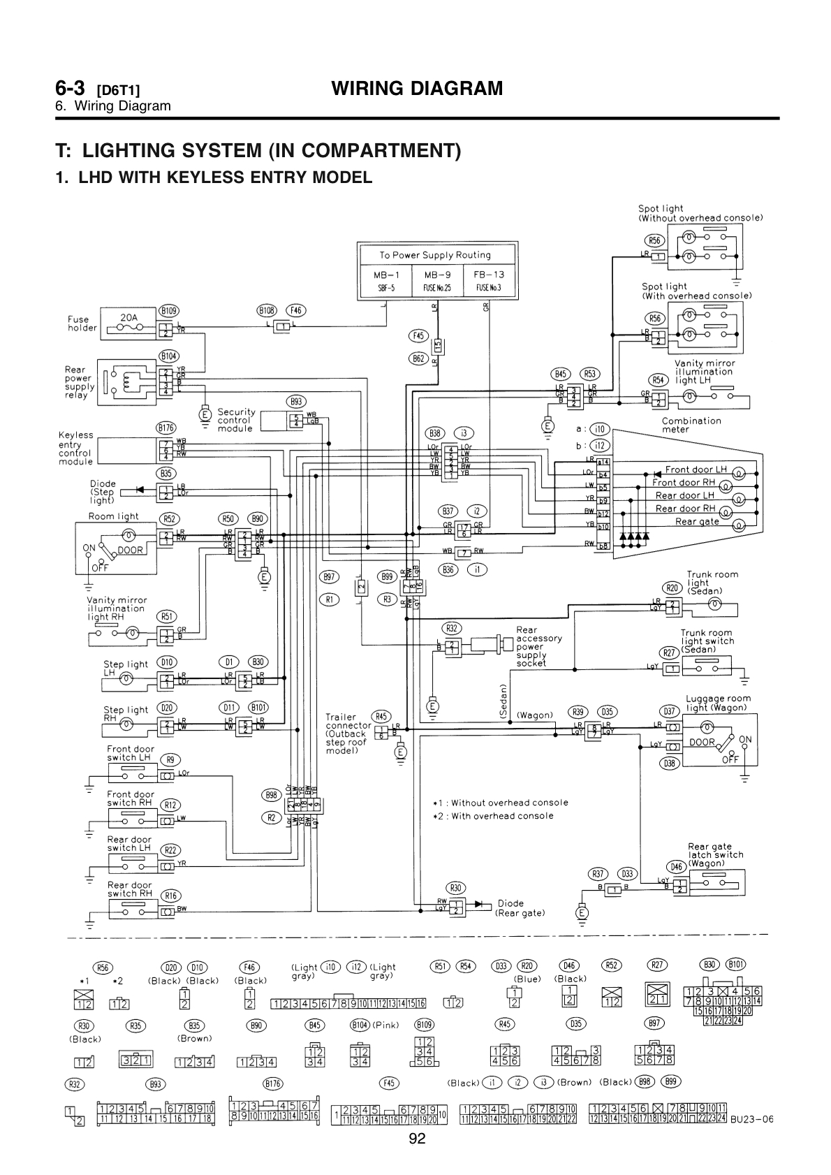 hight resolution of 2003 subaru outback rear defrost wiring diagram wiring diagrams 2003 subaru outback brochure 2003 subaru outback rear defrost wiring diagram