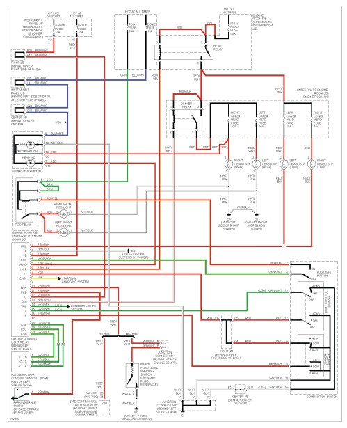 small resolution of subaru wiring diagram color codes
