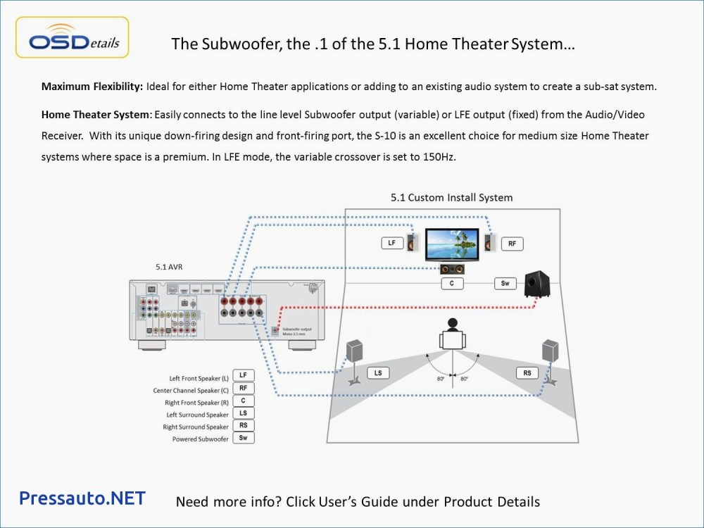 medium resolution of home theater 5 1 wiring diagram wiring diagrams rh 52 crocodilecruisedarwin com surround sound setup diagram