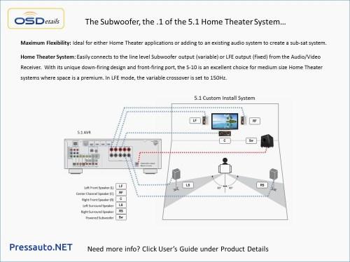 small resolution of home theater 5 1 wiring diagram wiring diagrams rh 52 crocodilecruisedarwin com surround sound setup diagram