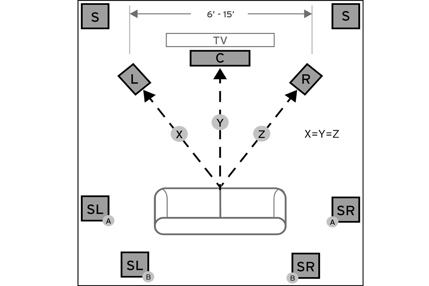 hight resolution of typical home theater av system diagram schematic diagrams plug for computer sound wiring diagram for computer