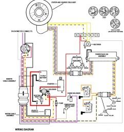 suzuki outboard tachometer wiring diagram yamaha outboard wiring diagram awesome tohatsu 30hp wiring diagram suzuki [ 842 x 976 Pixel ]