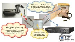 Swann Security Camera Wiring Diagram | Free Wiring Diagram