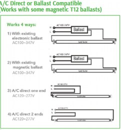ballast wiring diagram together with t12 mag ic ballast wiringwiring diagram for f96t12 ballast index listing [ 1024 x 1024 Pixel ]