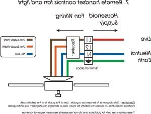 T568b Wiring Diagram | Free Wiring Diagram