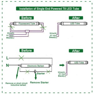 T8 Led Tube Light Wiring Diagram | Free Wiring Diagram