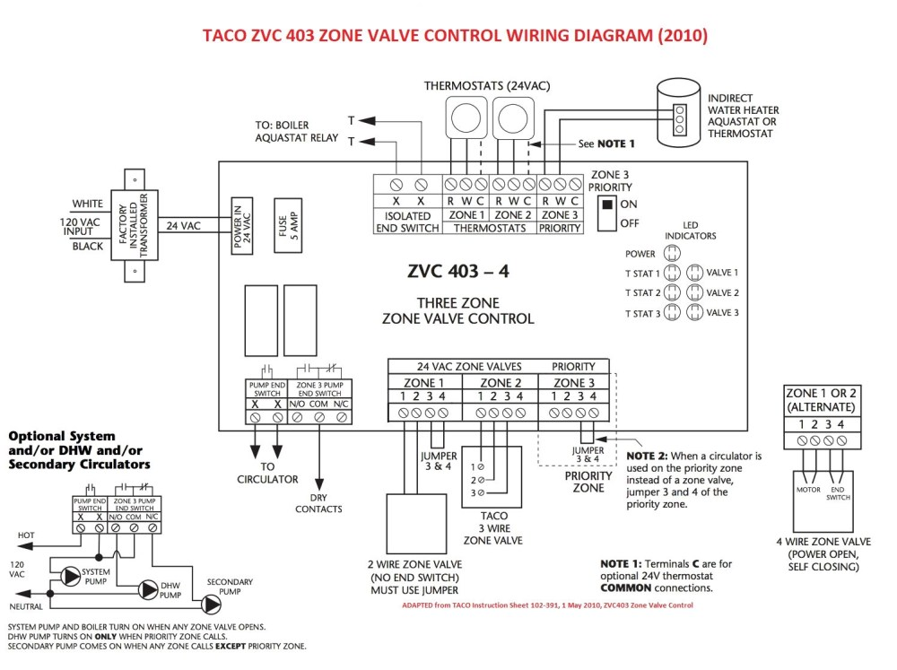 medium resolution of taco cartridge circulator 007 f5 wiring diagram part 83 find out information about wiring diagram