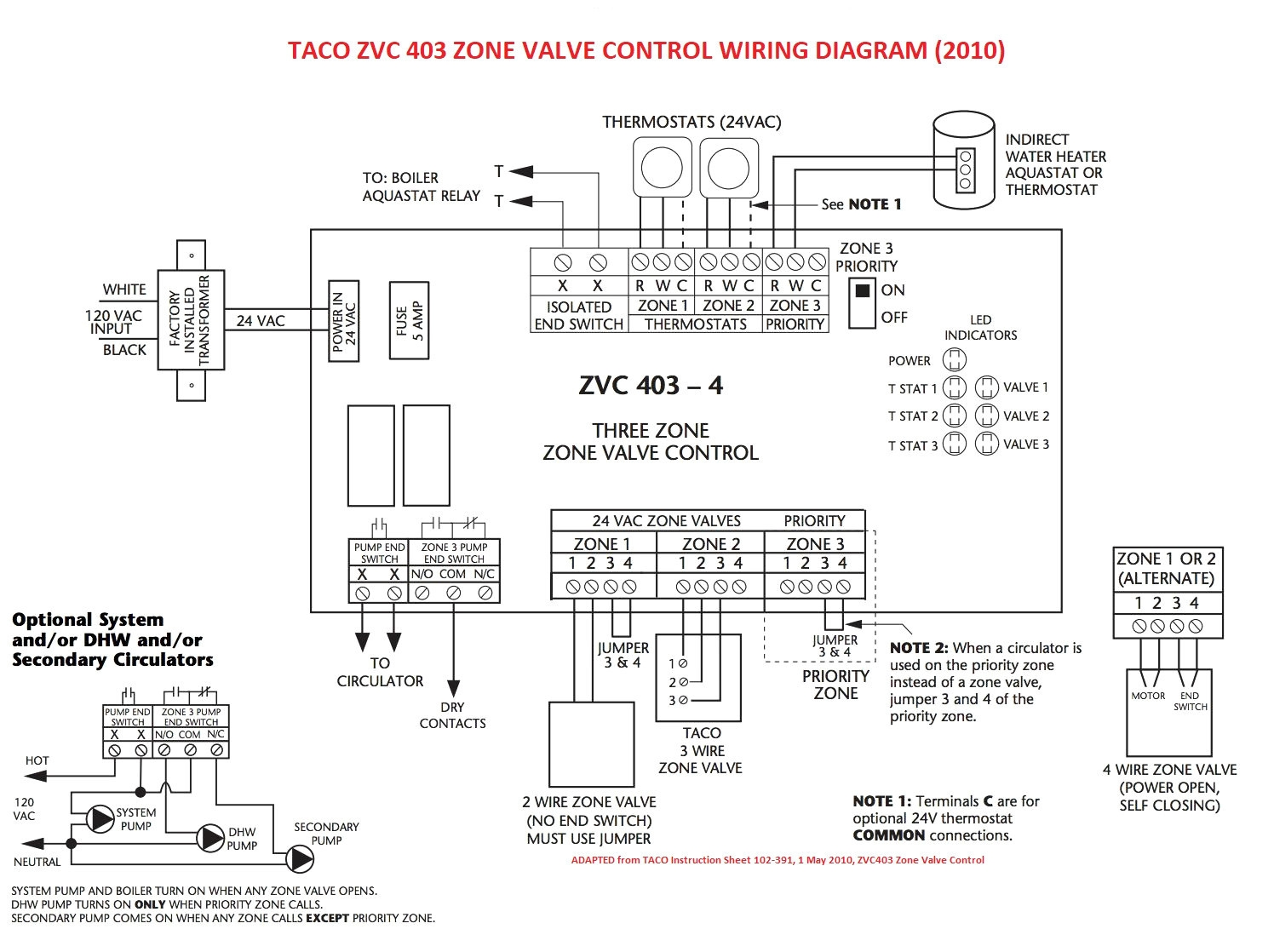 hight resolution of taco cartridge circulator 007 f5 wiring diagram part 83 find out information about wiring diagram