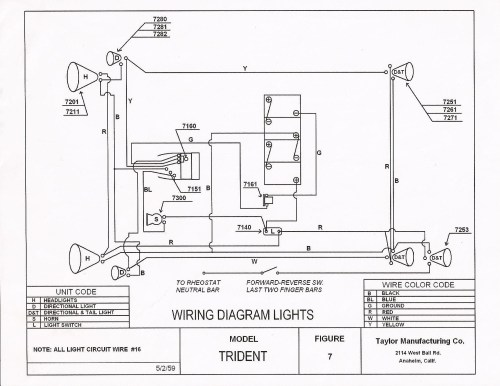 small resolution of taylor dunn 36 volt wiring diagram taylor dunn 36 volt wiring diagram 36 volt battery