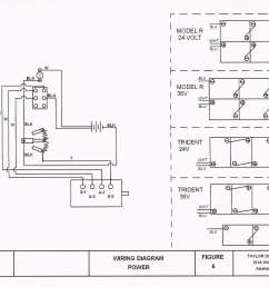 taylor dunn 36 volt wiring diagram taylor dunn 36 volt wiring diagram attractive 36v battery [ 1640 x 1248 Pixel ]