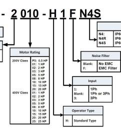 teco westinghouse motor wiring diagram ac drive 5hp 460v 3 phase 14o [ 1363 x 838 Pixel ]