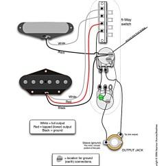 Guitar 3 Pickup Wiring Diagrams Mercury 225 Optimax Diagram Telecaster Free Pickups Best Seymour Duncan