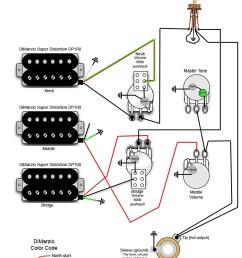 telecaster 3 pickup wiring diagram guitar wiring diagrams 3 pickups inspirational 3 humbucker strat wiring [ 819 x 1036 Pixel ]