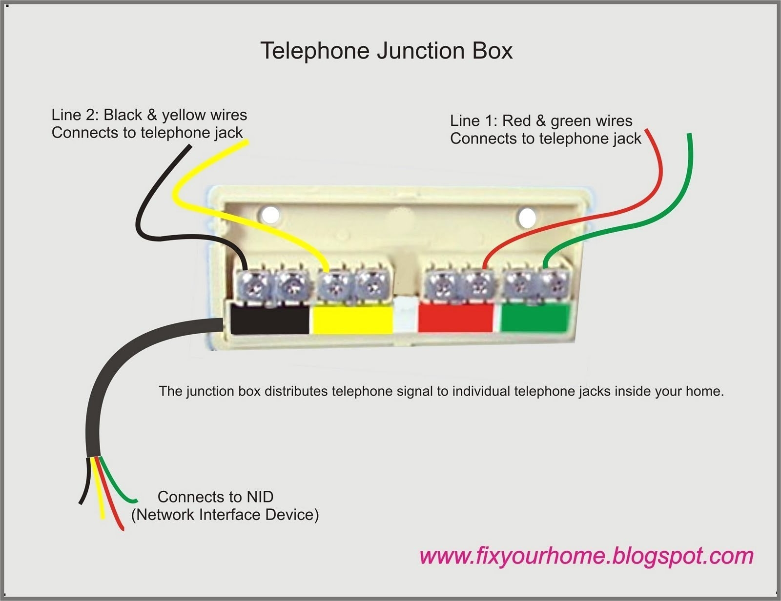 hight resolution of telephone network interface wiring diagram