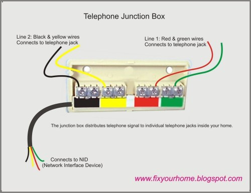 small resolution of telephone network interface wiring diagram