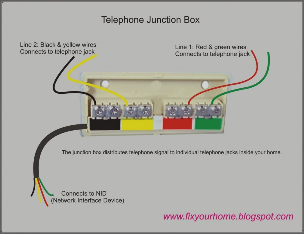 medium resolution of telephone wall plate wiring diagram cat 5 wall jack wiring diagram collection amazing telephone jack