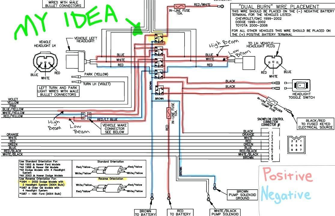 hight resolution of van dorn wiring diagram wiring diagram yer hendershot wiring diagram
