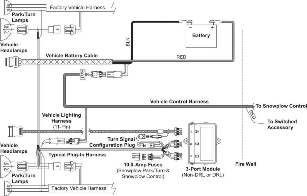 medium resolution of the boss snow plow wiring diagram snowdogg snow plow wiring diagram ford wiring diagram unimount