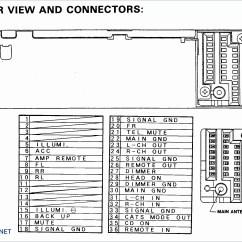 Fujitsu Ten 86140 Wiring Diagram 2004 Volkswagen Jetta Radio Toyota 86120 Free