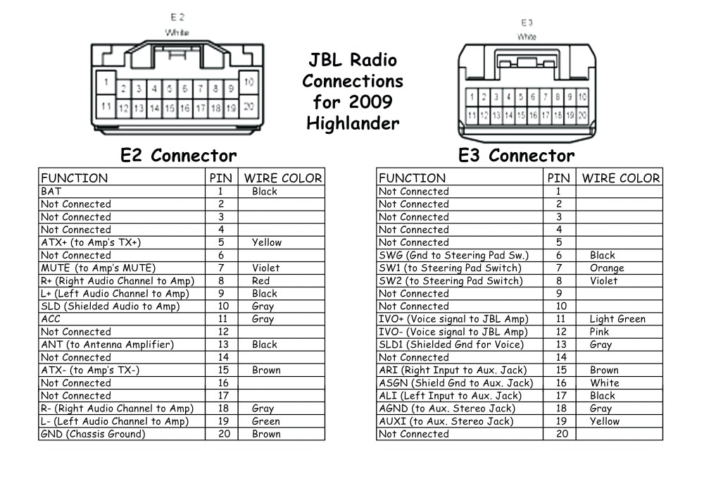medium resolution of wiring diagram for toyota corolla likewise 2005 toyota matrix 2005 toyota matrix wiring