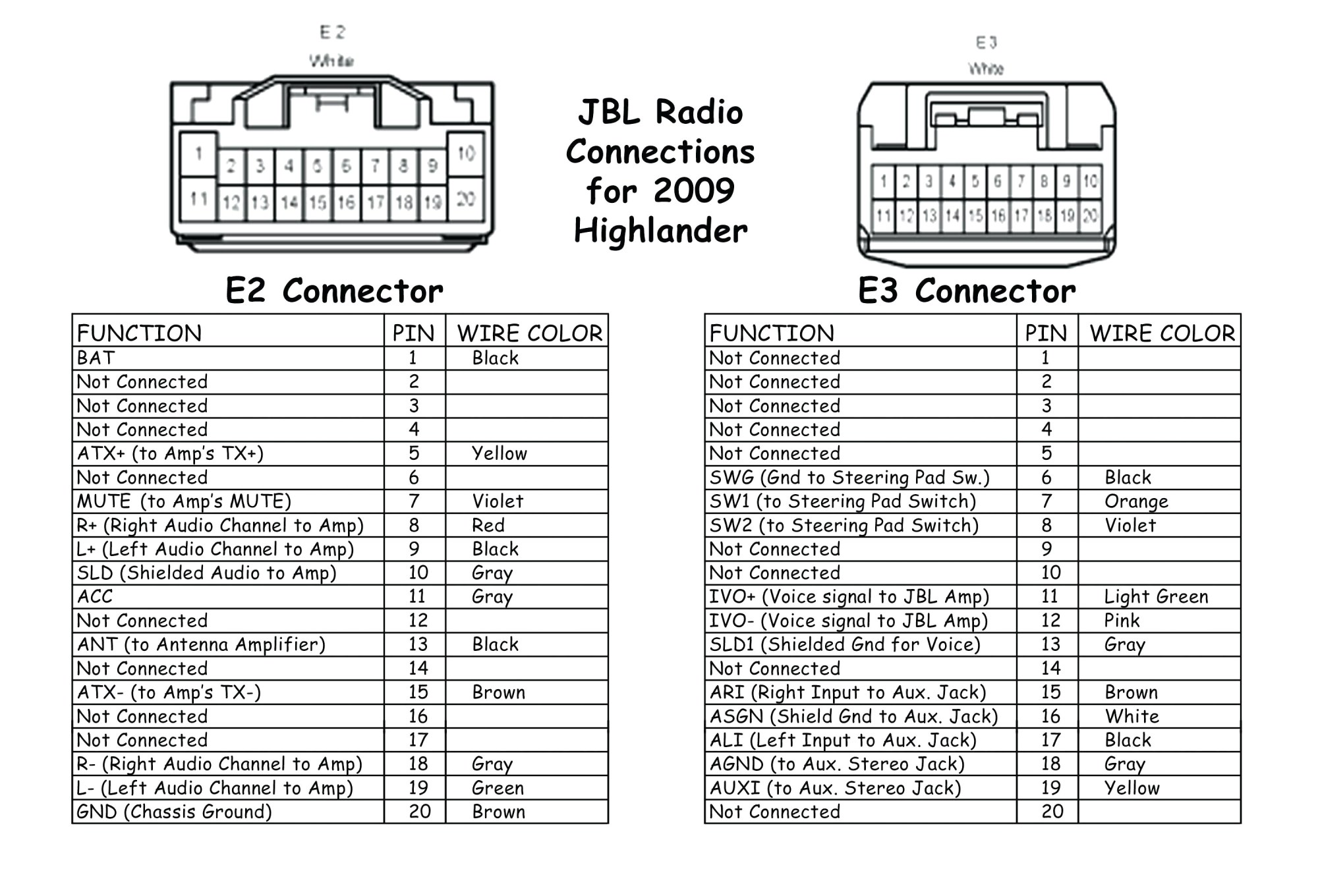 hight resolution of wiring diagram for toyota corolla likewise 2005 toyota matrix 2005 toyota matrix wiring