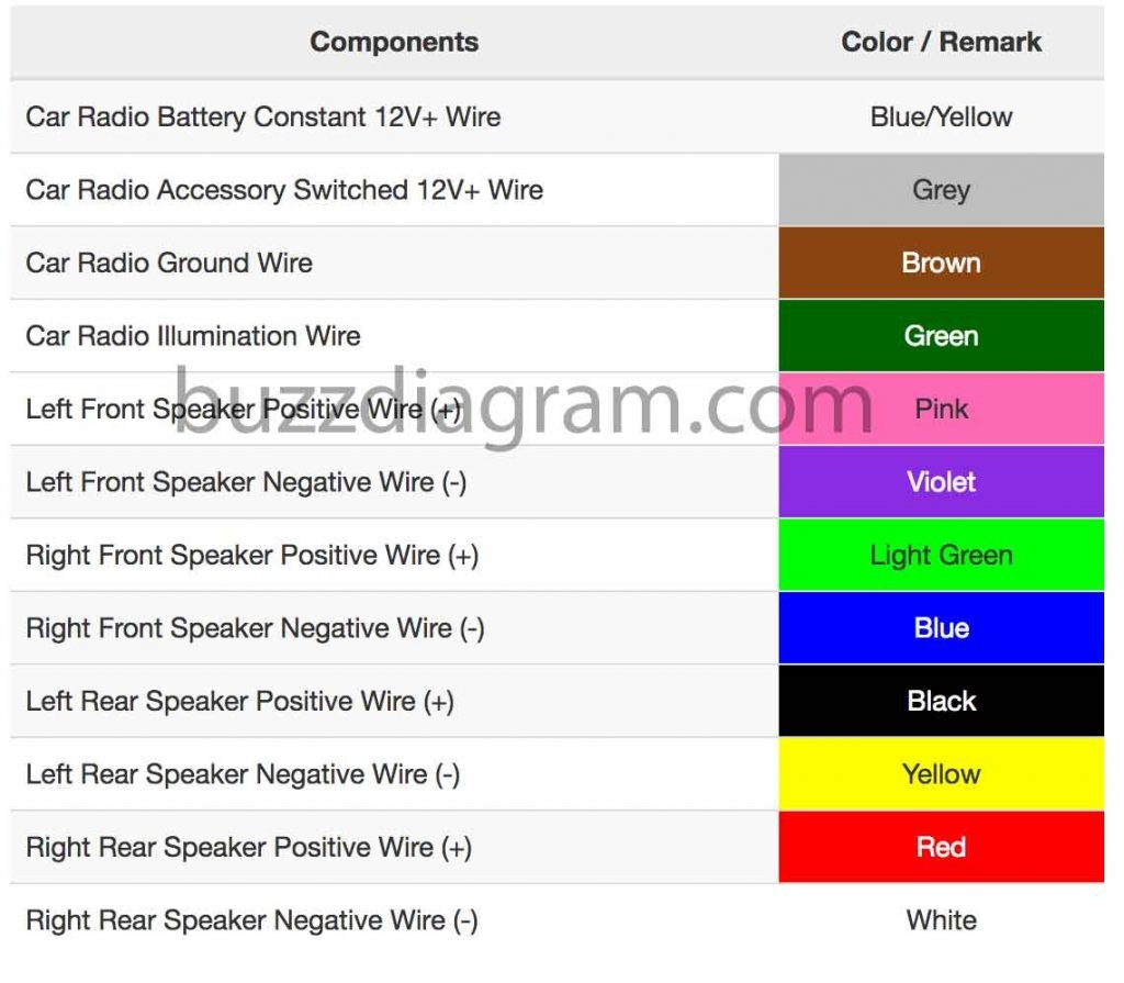 2004 Toyota Avalon Radio Wiring Diagram