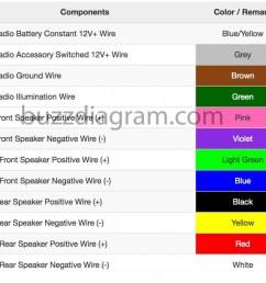 2000 toyota celica wiring diagram data schema exp 2000 jeep wrangler sport wiring diagram 2000 toyota [ 1024 x 895 Pixel ]