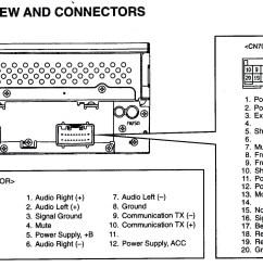 toyota sequoia stereo wiring diagram 2003 toyota 4runner stereo wiring diagram natebird me with 2002 [ 2226 x 1266 Pixel ]