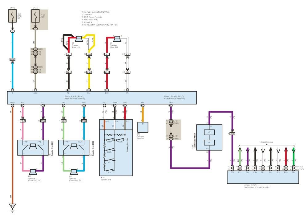 medium resolution of toyota tacoma trailer wiring diagram car 2010 toyota ta a speaker wiring diagram mr radio