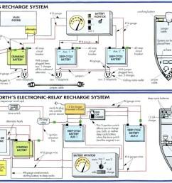 tracker boat wiring schematic wiring diagram bass tracker valid bass cat pantera 2 wiring diagram [ 1024 x 768 Pixel ]