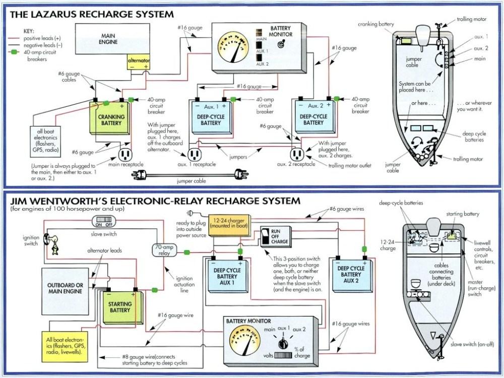 medium resolution of tracker boat wiring schematic wiring diagram bass tracker valid bass cat pantera 2 wiring diagram