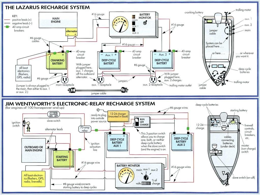 hight resolution of tracker boat wiring schematic wiring diagram bass tracker valid bass cat pantera 2 wiring diagram