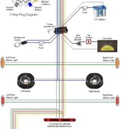 curt breakaway switch wiring diagram wiring diagram third level wiring diagram for trailer brake away breakaway [ 1000 x 1530 Pixel ]