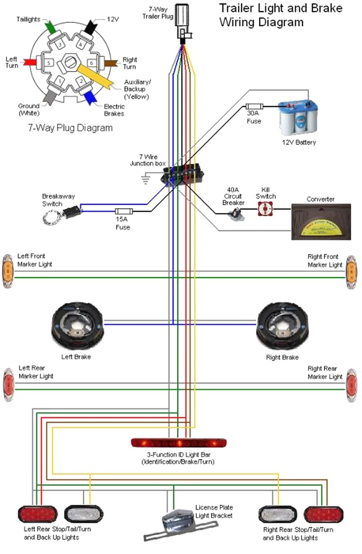 hight resolution of curt breakaway switch wiring diagram wiring diagram third level wiring diagram for trailer brake away breakaway