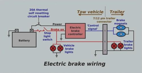 small resolution of trailer breakaway wiring schematic 17 wiring diagram for brake controller pic good looking tekonsha p3