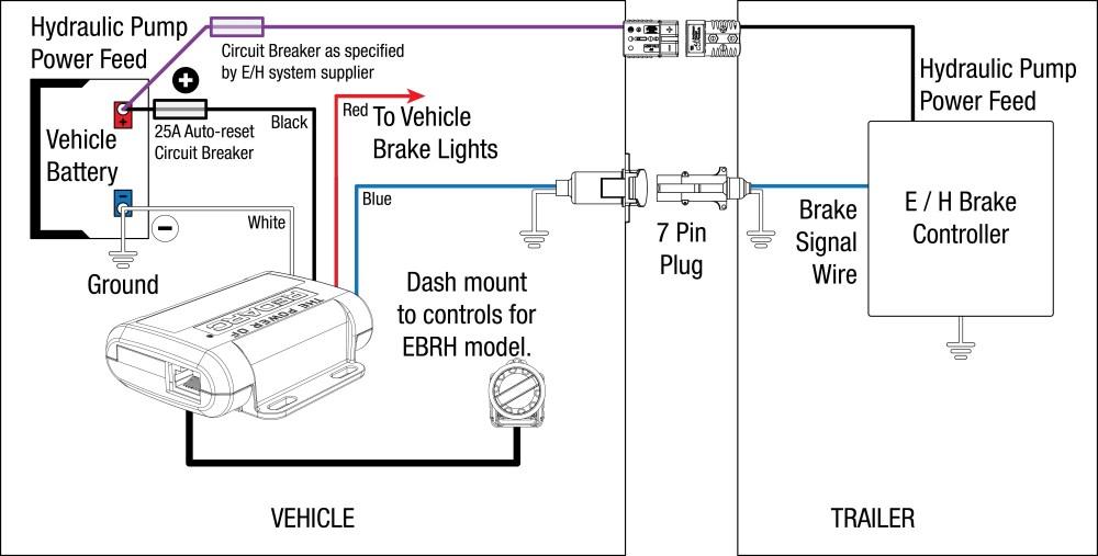 medium resolution of trailer breakaway wiring schematic