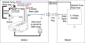 Trailer Breakaway Wiring Schematic | Free Wiring Diagram