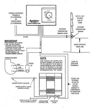 Trane Xv95 thermostat Wiring Diagram | Free Wiring Diagram