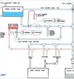 travel trailer wiring schematic free wiring diagram rh ricardolevinsmorales com schematic diagram residential electrical wiring diagrams [ 1600 x 1242 Pixel ]