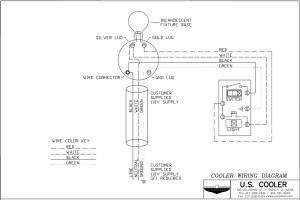 True Freezer Wiring Diagram | Free Wiring Diagram