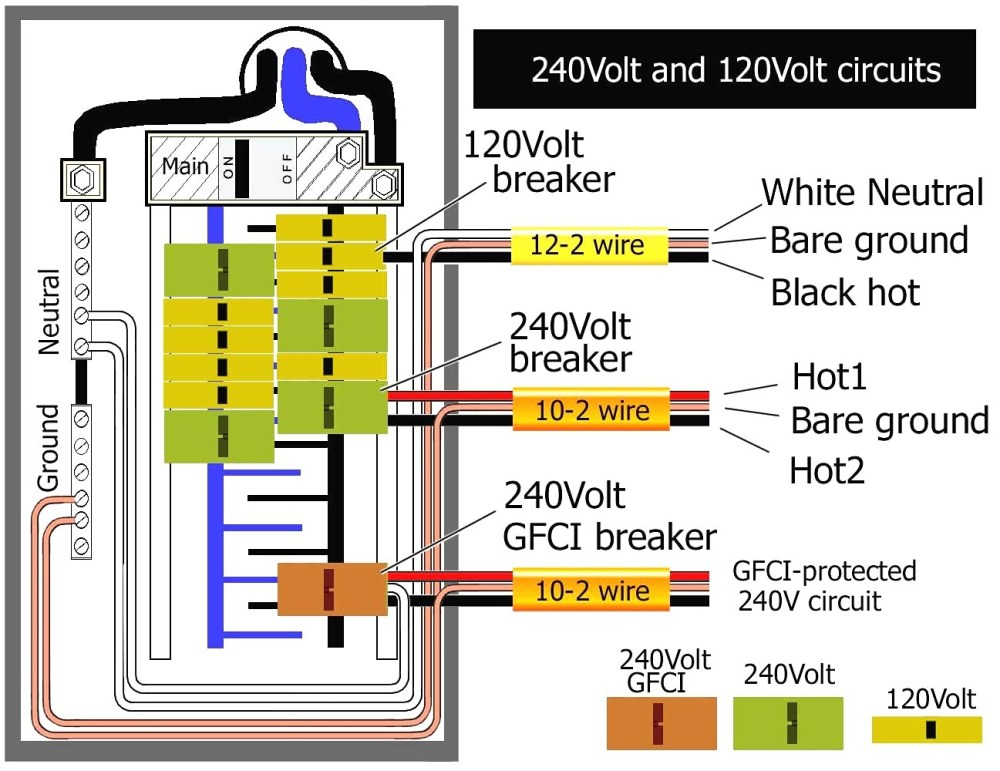 medium resolution of two pole gfci breaker wiring diagram gfci wiring diagram best leviton wiring diagrams download with