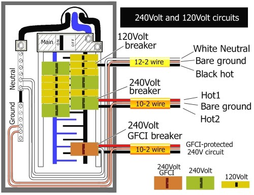 small resolution of two pole gfci breaker wiring diagram gfci wiring diagram best leviton wiring diagrams download with