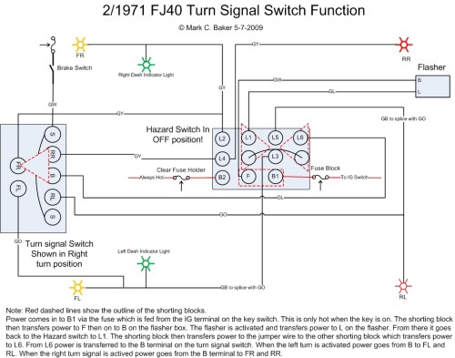 small resolution of  universal turn signal wiring diagram free wiring diagram on flhx turn signal wire diagram